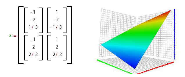 Draw 3D graph in canvas