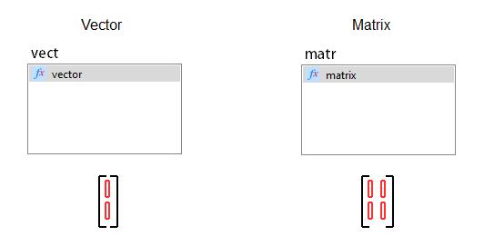 Insert matrix function