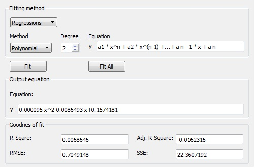 GUI toolkit regression