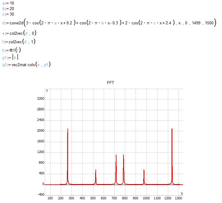 FFT – Fast Fourier Transform - LabDeck