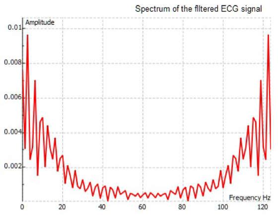 Signal smoothing