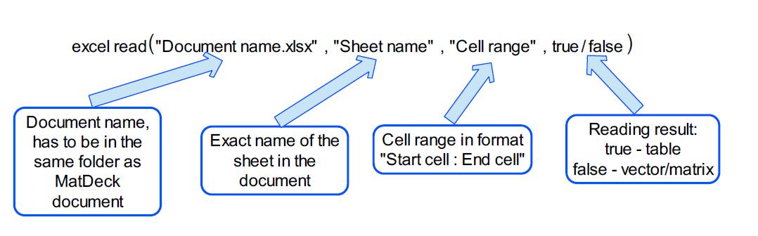 excel read function