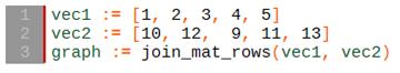 matdeck graph code