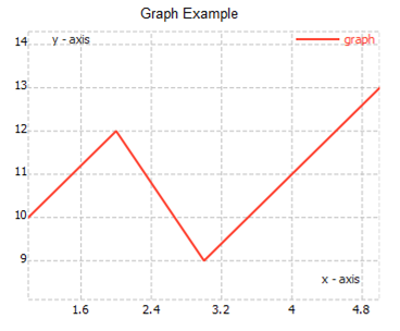 matdeck graph example