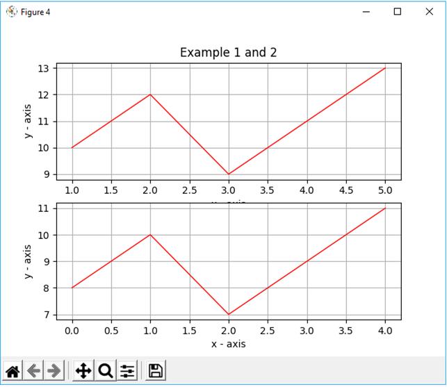 matdeck graphs
