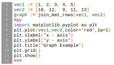 python graph code